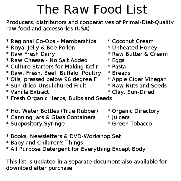 raw food shopping list pdf